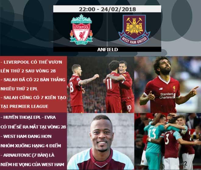 Ngoại hạng Anh trước vòng 28: Đỉnh cao đại chiến Mourinho - Conte 4