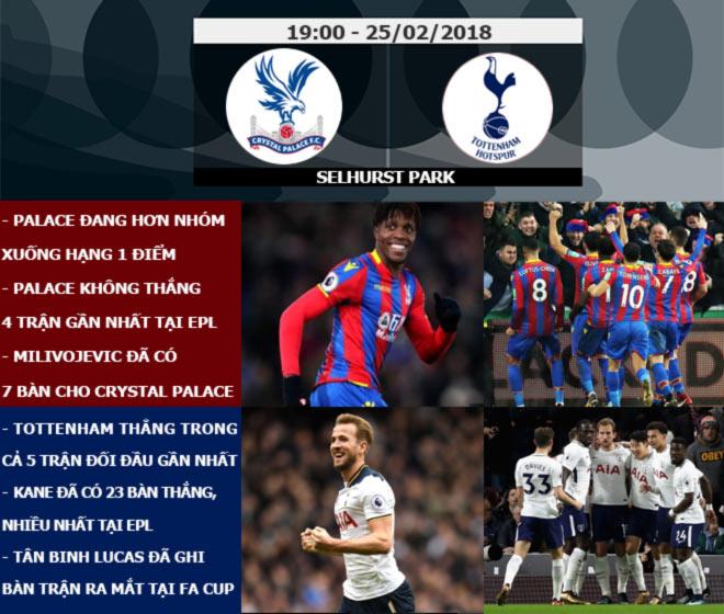 Ngoại hạng Anh trước vòng 28: Đỉnh cao đại chiến Mourinho - Conte 5