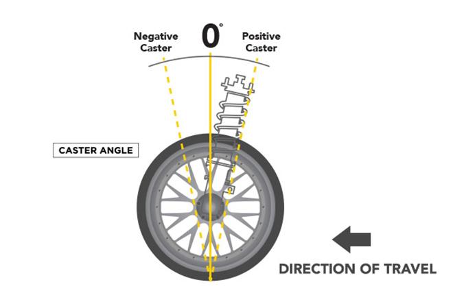 Góc đặt bánh xe là gì, tại sao phải điều chỉnh? - 2