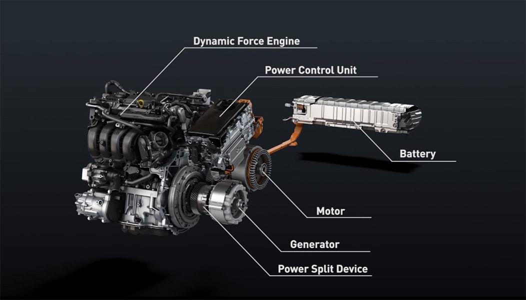 Hệ dẫn động bốn bánh AWD sẽ có mặt trên Camry Hybrid mới? - 2