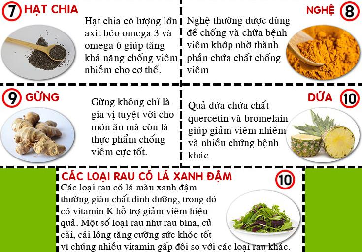11 thực phẩm chống viêm giúp bạn chẳng bao giờ phải lo về bệnh tật - 2