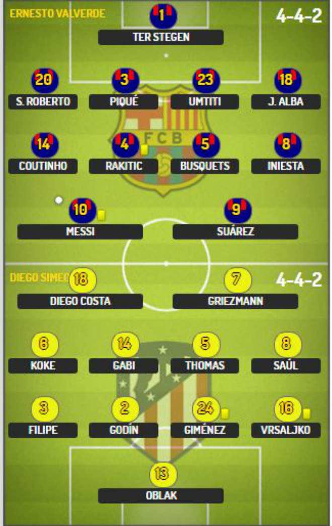 Góc chiến thuật Barca – Atletico: Messi tìm đường sống từ bóng chết - 1