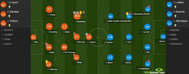 """Góc chiến thuật MU – Liverpool: Mourinho tung đòn hiểm, át vía """"Messi Ai Cập"""" 2"""