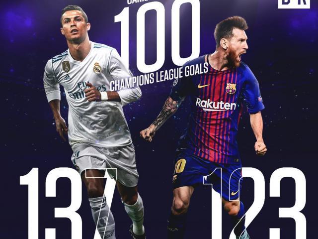 """Barca """"tiêu diệt"""" Chelsea lập kì tích, Messi điểm 10 hoàn hảo 12"""