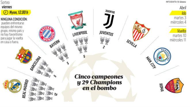 Bốc thăm tứ kết C1: Báo Tây Ban Nha mơ Siêu kinh điển Barca - Real 1