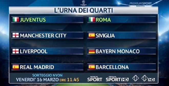 Bốc thăm tứ kết C1: Rò rỉ âm mưu sốc, Siêu kinh điển Barca - Real