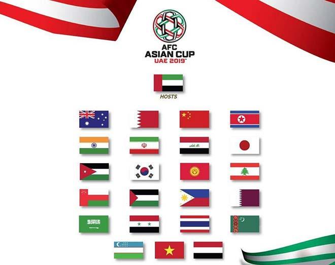 """Việt Nam dự Asian Cup 2019: Bảng """"tử thần"""" có Thái Lan, """"Ronaldo Hàn Quốc""""? - 2"""