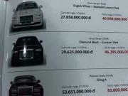 Ô tô - Xe máy - Vì sao Rolls-Royce Phantom Đông A có giá 83,8 tỉ đồng?