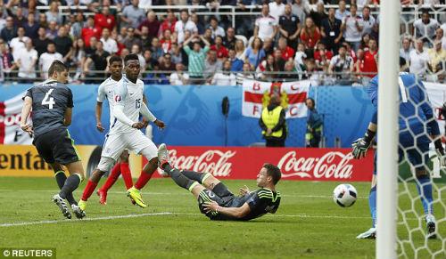 ĐT Anh: Đội bóng được thổi phồng nhất thế giới