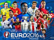 """Bóng đá - Công bố danh sách trúng giải dự đoán """"Vui cùng EURO 2016"""""""