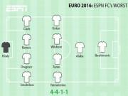 Bóng đá - Tin nhanh EURO 24/6: Bale hay nhất vòng bảng Euro