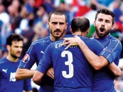 Bóng đá - Tứ kết Euro: Kính vạn hoa