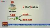 Phản hồi của Bộ NN&PTNT về giấy chứng nhận VietGap