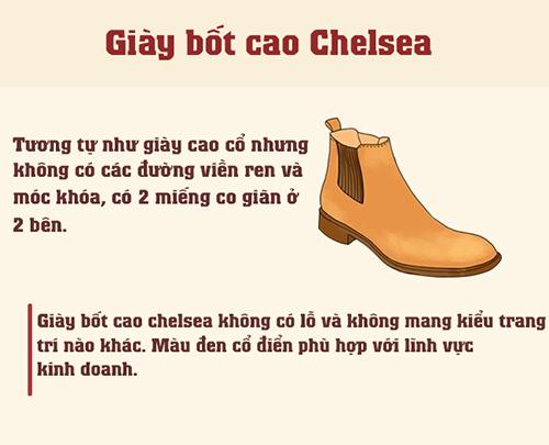 Đồ họa: Đời đàn ông chỉ cần chừng ấy đôi giày là đủ! - 3