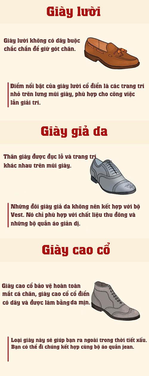 Đồ họa: Đời đàn ông chỉ cần chừng ấy đôi giày là đủ! - 2