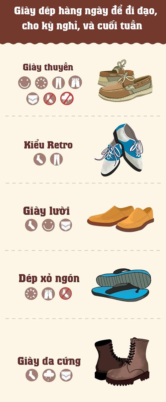 Đồ họa: Đời đàn ông chỉ cần chừng ấy đôi giày là đủ! - 7