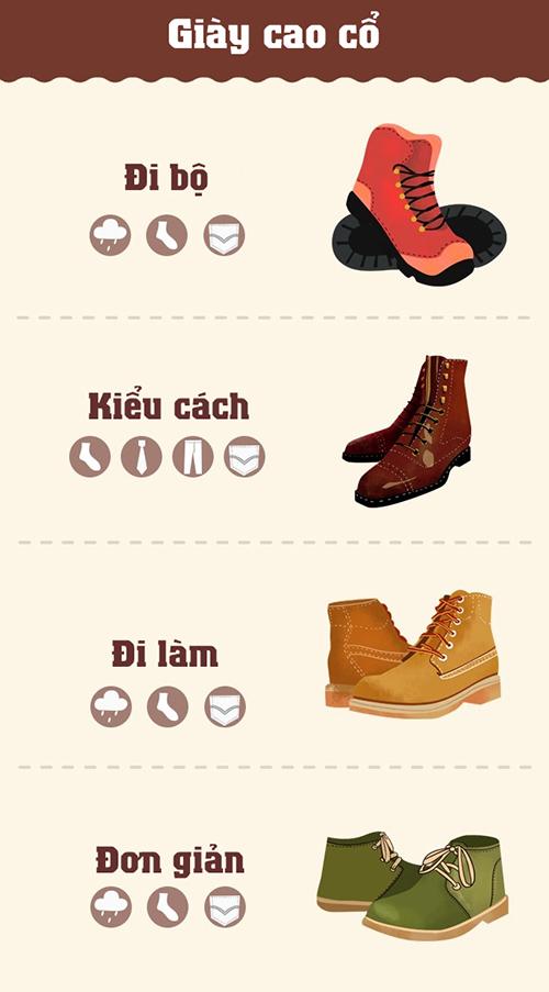 Đồ họa: Đời đàn ông chỉ cần chừng ấy đôi giày là đủ! - 9