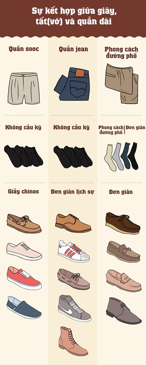 Đồ họa: Đời đàn ông chỉ cần chừng ấy đôi giày là đủ! - 14