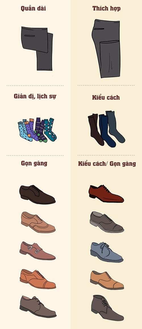 Đồ họa: Đời đàn ông chỉ cần chừng ấy đôi giày là đủ! - 15