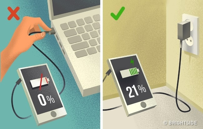 5 lời khuyên dành cho người dùng thiết bị điện tử - ảnh 1