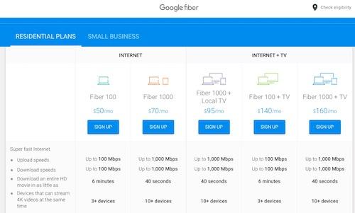 """Sốc: VN đã có gói Internet tốc độ """"khủng"""" ngang Google Fiber - 2"""