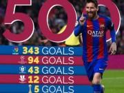 10 khoảnh khắc làm nên sự nghiệp vĩ đại của Messi