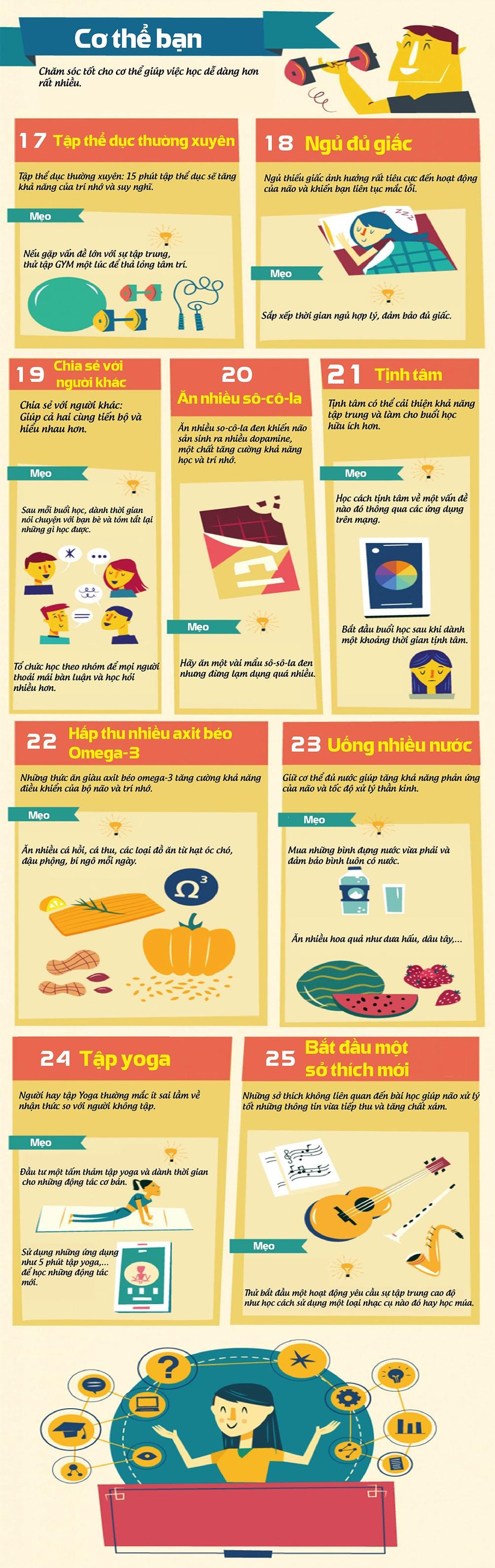 25 cách cực hay giúp bạn học tập hiệu quả hơn - 2
