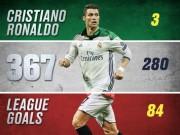 Ronaldo hỏng 11m vẫn phá kỷ lục 46 năm, tẩy thẻ bất thành