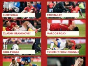 Bóng đá - MU mất 9 người: Mourinho tự xỏ giày giành vé top 4?