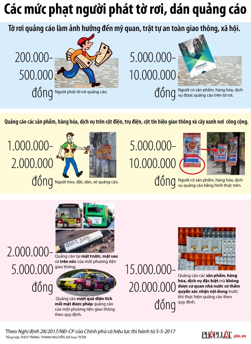 Phát tờ rơi, dán quảng cáo có thể bị phạt tới 10 triệu đồng - 1