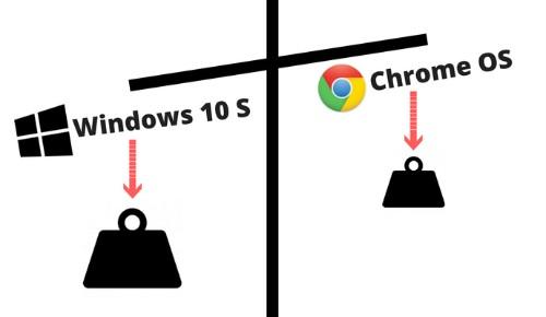 Nên ch?n mua máy tính Windows 10 S hay Chrome OS? - 1