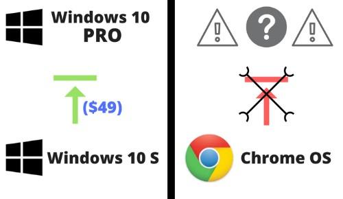 Nên ch?n mua máy tính Windows 10 S hay Chrome OS? - 3