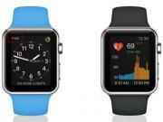 Tin tức công nghệ - Apple Watch giúp phát hiện ra nguy cơ suy tim cực chính xác