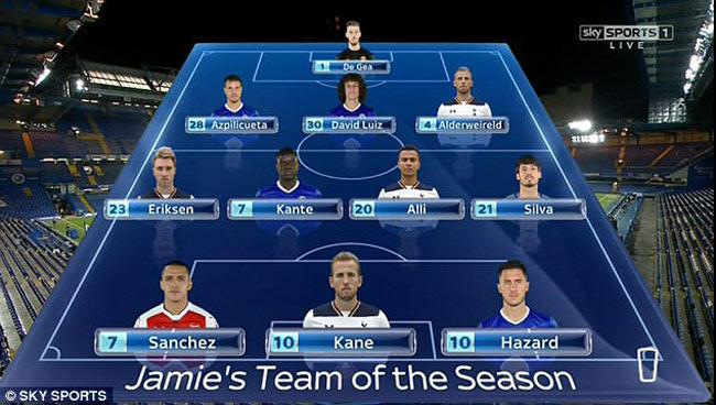 """Đội hình hay nhất Ngoại hạng Anh: De Gea """"cân"""" cả thành London - 1"""