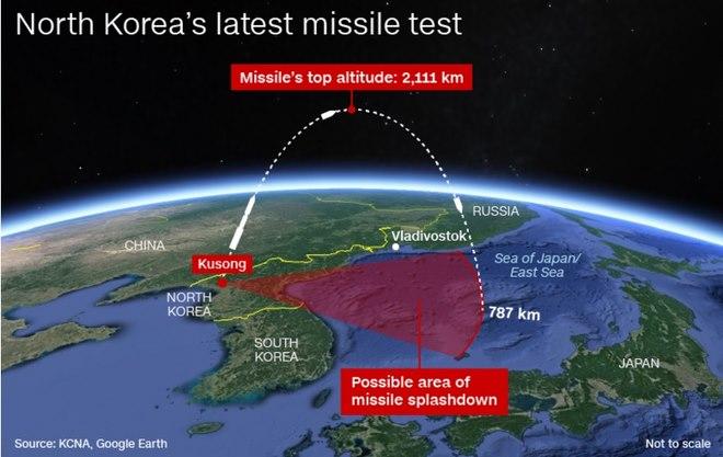 Thấy gì từ ảnh chụp tên lửa mới thử của Triều Tiên? - 3