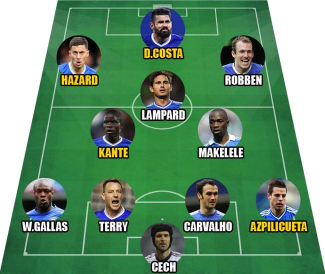 """Chelsea sở hữu """"Messi mới"""" ghi siêu phẩm hệt Messi xịn - 2"""