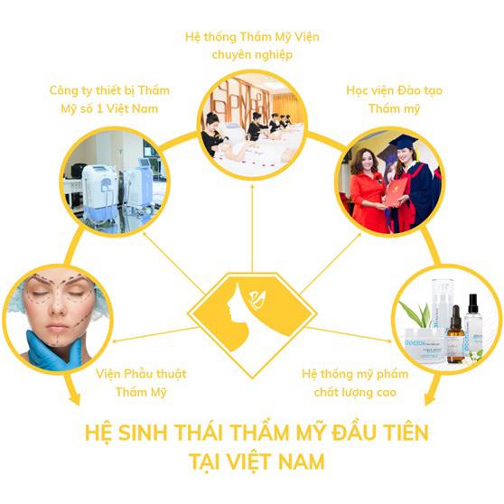 """""""Hệ sinh thái thẩm mỹ"""" đầu tiên tại Việt Nam ra mắt vào ngày mai - 1"""