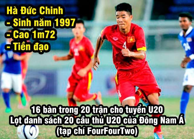 U20 Việt Nam dự World Cup: Đừng sợ, đã có Tam giác Vàng! - ảnh 3