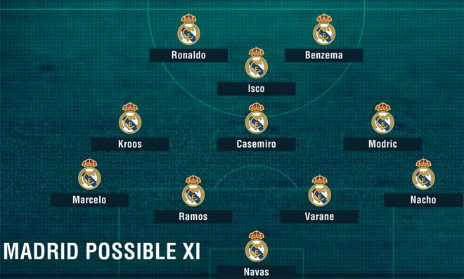 """Malaga là mồi ngon của Ronaldo: Liga trong """"túi"""" Real - ảnh 2"""