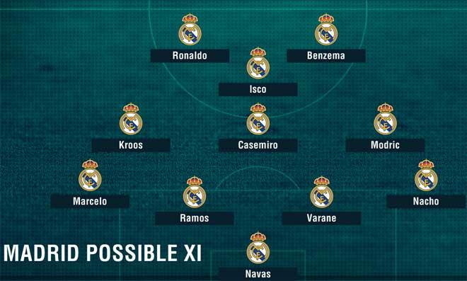 "Malaga là mồi ngon của Ronaldo: Liga trong ""túi"" Real - 2"