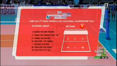 Chi tiết bóng chuyền U23 Việt Nam – U23 Thái Lan: Kết cục tất yếu (KT) - 4