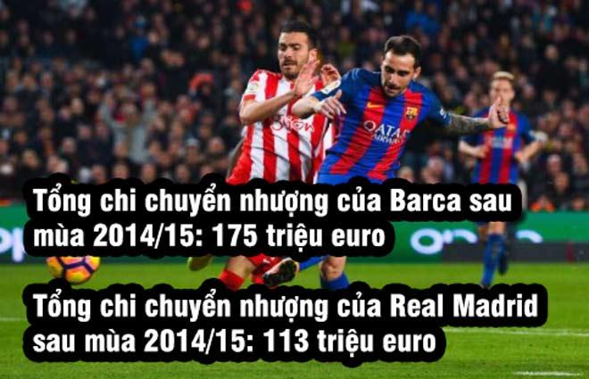 """Barca mất La Liga: """"Vết xe đổ"""" Real và giá đắt phải trả - 2"""