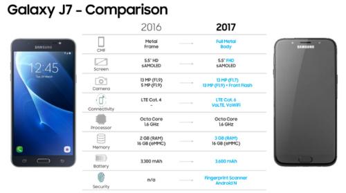 Galaxy J7 2017 thiết kế đẹp, ăng-ten lạ sắp ra mắt - 2