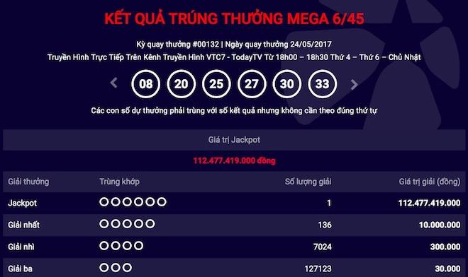 """Nóng: Giải jackpot hơn 112 tỉ của Vietlott chính thức """"nổ tung"""""""