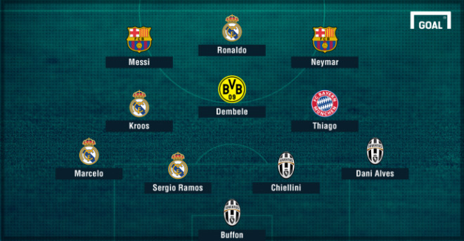 "Đội hình tiêu biểu cúp C1: ""Rực rỡ"" Ronaldo, Messi, Neymar - 2"