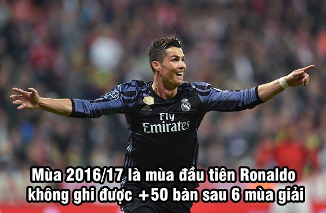 Ronaldo – huyền thoại đương đại: Số 7 vĩ đại nhất hay số 9 vĩ đại nhất (P1)