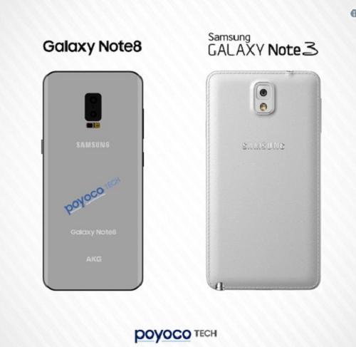 Samsung Galaxy Note 8 lộ camera kép ở mặt sau - 1