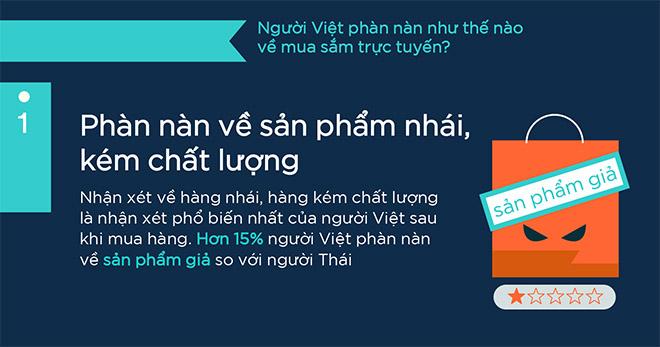 6 điều người Việt thường phàn nàn về mua hàng online - 1