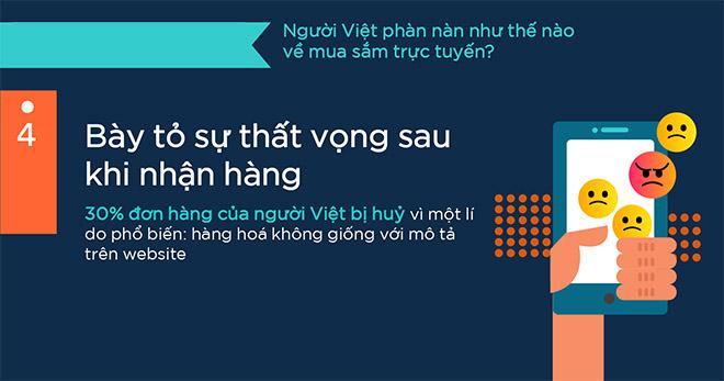 6 điều người Việt thường phàn nàn về mua hàng online - 4