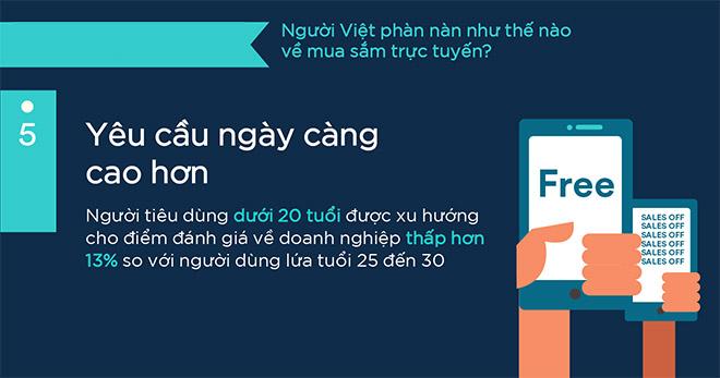 6 điều người Việt thường phàn nàn về mua hàng online - 5